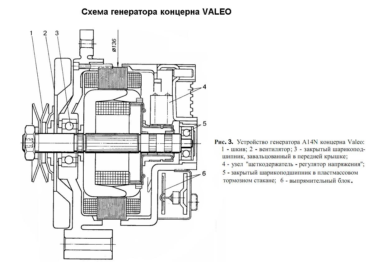 Схема генератора концерна Valeo.