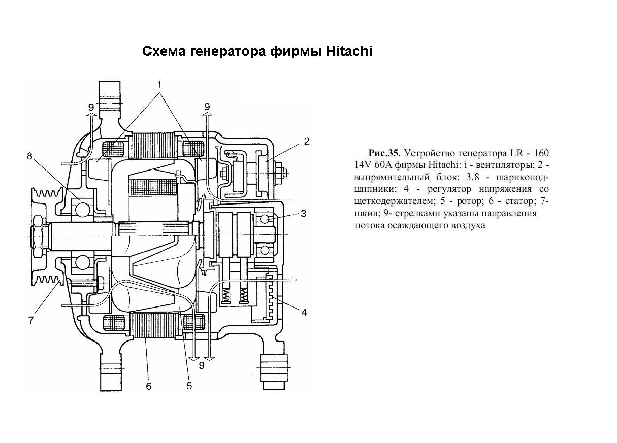 Тепловая пушка тпц-9 электрическая схема.  Тепловые схемы.