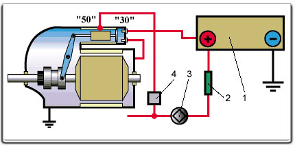 в) схема электрической цепи стартера: 1 -аккумуляторная батарея; 2...